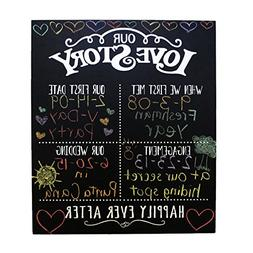 JennyGems - Our Love Story Chalkboard - First Met - First Da